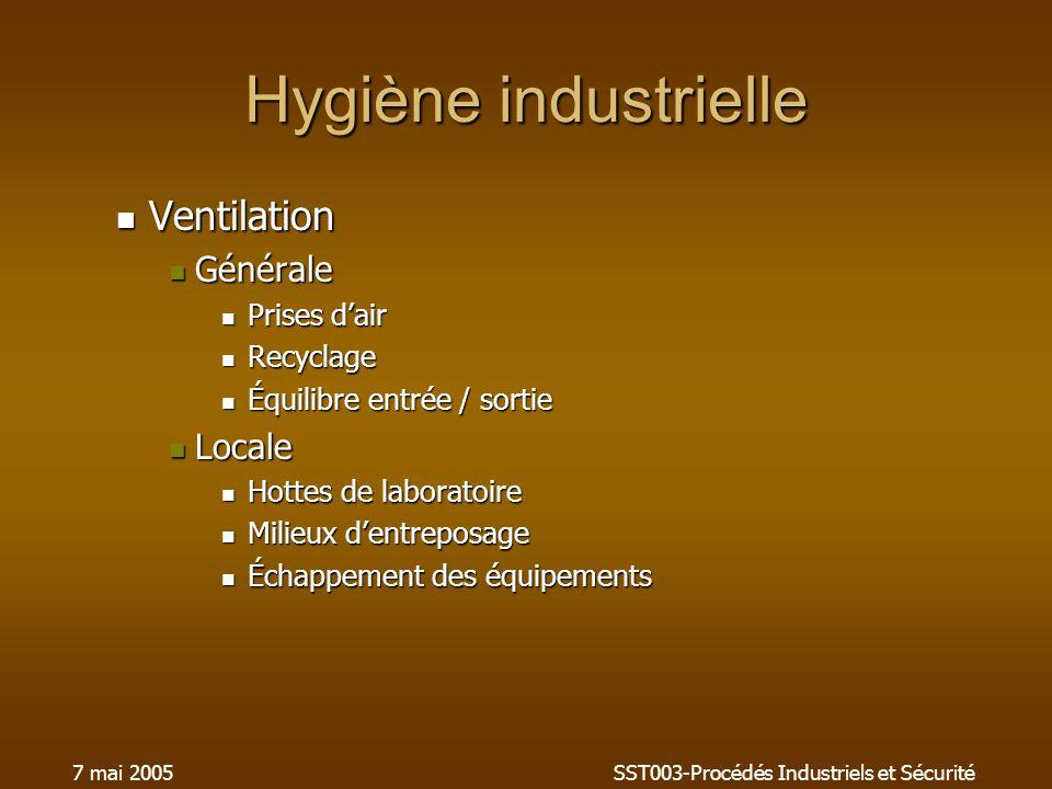 7 mai 2005SST003-Procédés Industriels et Sécurité Hygiène industrielle Ventilation Ventilation Générale Générale Prises dair Prises dair Recyclage Rec