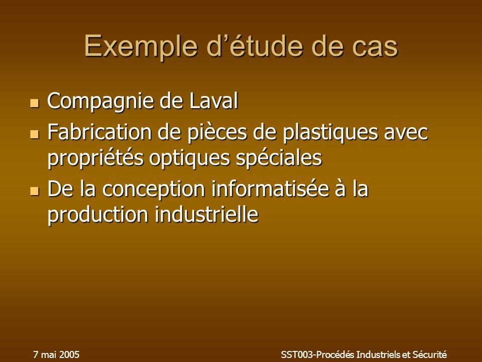 7 mai 2005SST003-Procédés Industriels et Sécurité Exemple détude de cas Compagnie de Laval Compagnie de Laval Fabrication de pièces de plastiques avec