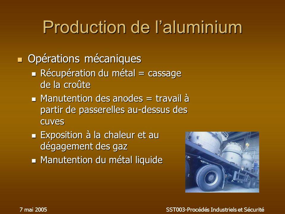 7 mai 2005SST003-Procédés Industriels et Sécurité Production de laluminium Opérations mécaniques Opérations mécaniques Récupération du métal = cassage