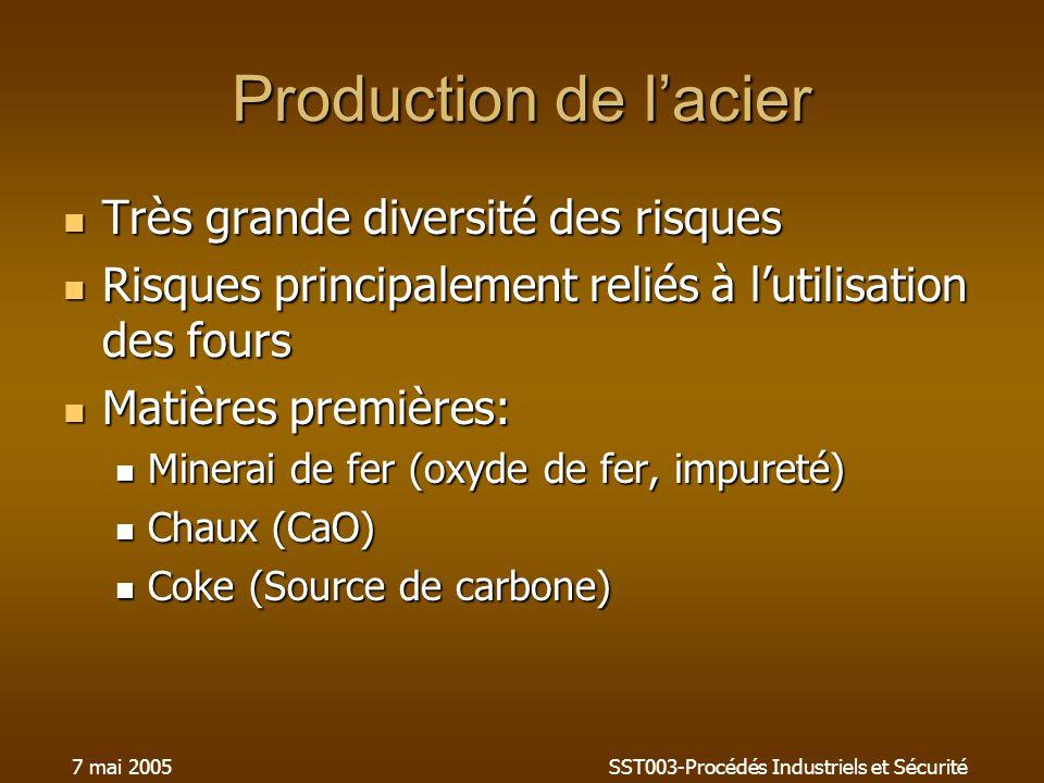 7 mai 2005SST003-Procédés Industriels et Sécurité Production de lacier Très grande diversité des risques Très grande diversité des risques Risques principalement reliés à lutilisation des fours Risques principalement reliés à lutilisation des fours Matières premières: Matières premières: Minerai de fer (oxyde de fer, impureté) Minerai de fer (oxyde de fer, impureté) Chaux (CaO) Chaux (CaO) Coke (Source de carbone) Coke (Source de carbone)