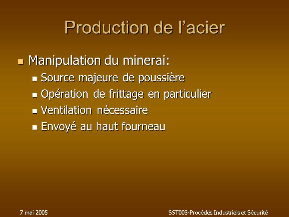 7 mai 2005SST003-Procédés Industriels et Sécurité Production de lacier Manipulation du minerai: Manipulation du minerai: Source majeure de poussière S