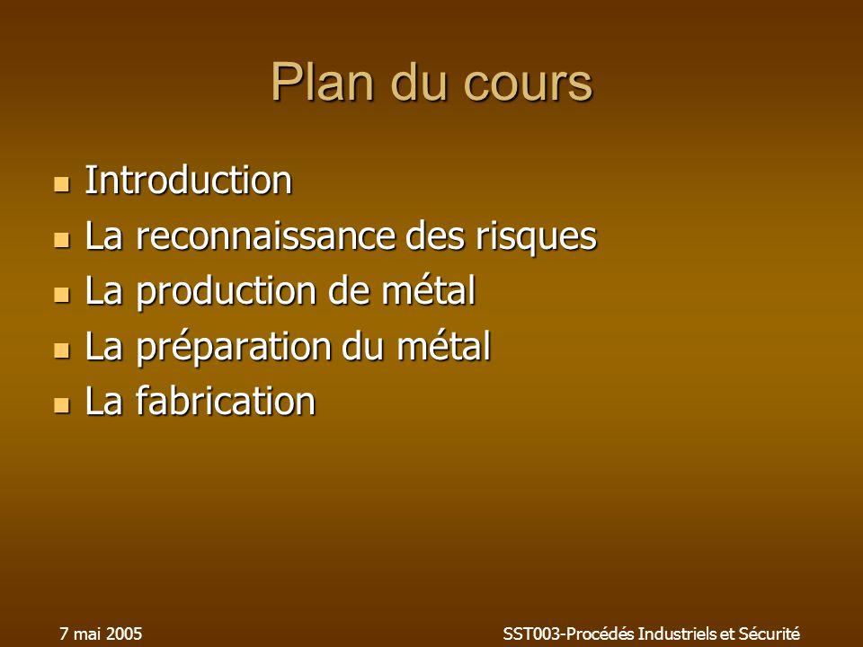 7 mai 2005SST003-Procédés Industriels et Sécurité Plan du cours Introduction Introduction La reconnaissance des risques La reconnaissance des risques