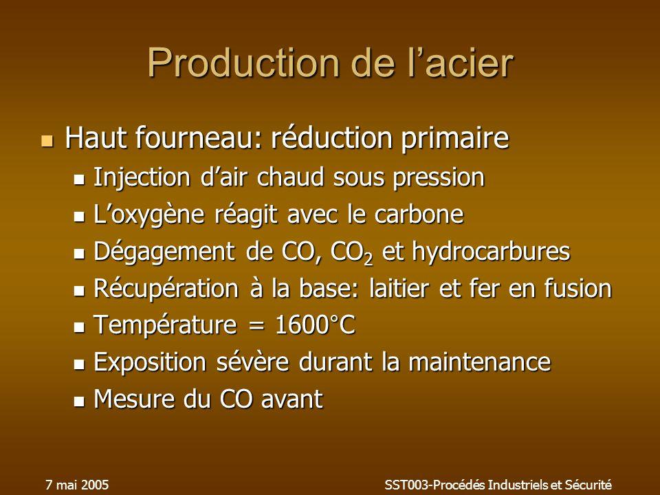 7 mai 2005SST003-Procédés Industriels et Sécurité Production de lacier Haut fourneau: réduction primaire Haut fourneau: réduction primaire Injection dair chaud sous pression Injection dair chaud sous pression Loxygène réagit avec le carbone Loxygène réagit avec le carbone Dégagement de CO, CO 2 et hydrocarbures Dégagement de CO, CO 2 et hydrocarbures Récupération à la base: laitier et fer en fusion Récupération à la base: laitier et fer en fusion Température = 1600°C Température = 1600°C Exposition sévère durant la maintenance Exposition sévère durant la maintenance Mesure du CO avant Mesure du CO avant