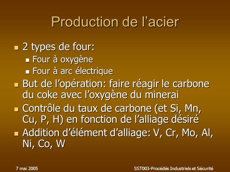 7 mai 2005SST003-Procédés Industriels et Sécurité Production de lacier 2 types de four: 2 types de four: Four à oxygène Four à oxygène Four à arc électrique Four à arc électrique But de lopération: faire réagir le carbone du coke avec loxygène du minerai But de lopération: faire réagir le carbone du coke avec loxygène du minerai Contrôle du taux de carbone (et Si, Mn, Cu, P, H) en fonction de lalliage désiré Contrôle du taux de carbone (et Si, Mn, Cu, P, H) en fonction de lalliage désiré Addition délément dalliage: V, Cr, Mo, Al, Ni, Co, W Addition délément dalliage: V, Cr, Mo, Al, Ni, Co, W