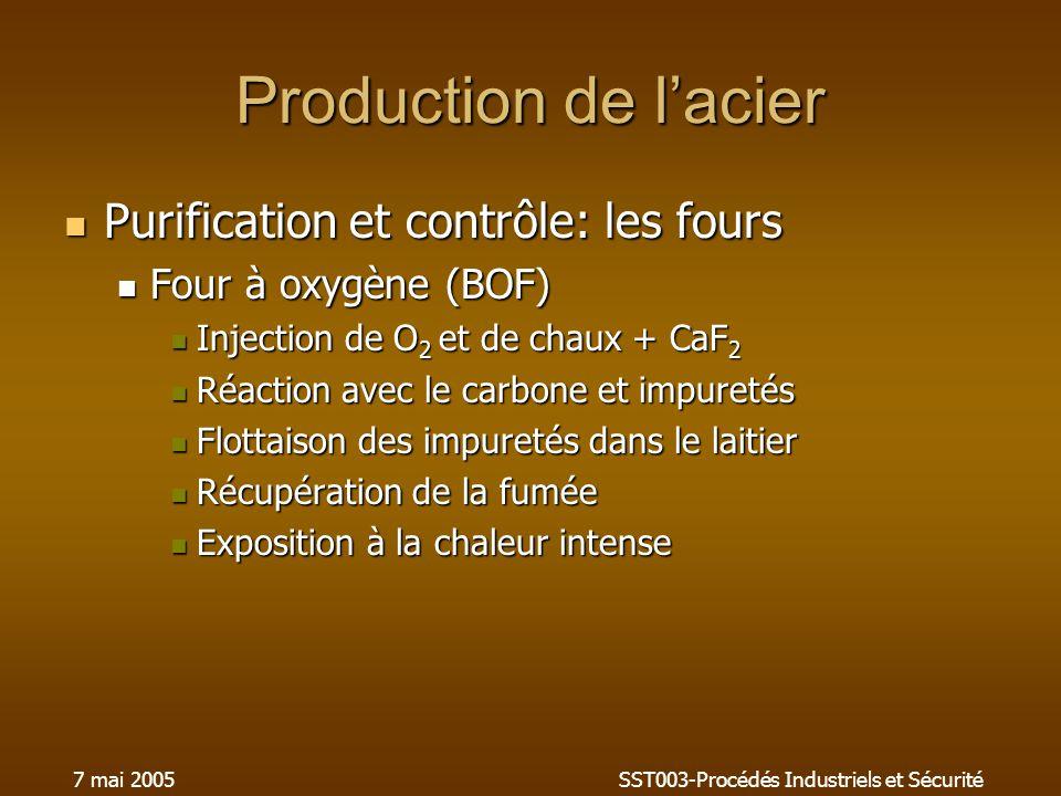 7 mai 2005SST003-Procédés Industriels et Sécurité Production de lacier Purification et contrôle: les fours Purification et contrôle: les fours Four à oxygène (BOF) Four à oxygène (BOF) Injection de O 2 et de chaux + CaF 2 Injection de O 2 et de chaux + CaF 2 Réaction avec le carbone et impuretés Réaction avec le carbone et impuretés Flottaison des impuretés dans le laitier Flottaison des impuretés dans le laitier Récupération de la fumée Récupération de la fumée Exposition à la chaleur intense Exposition à la chaleur intense