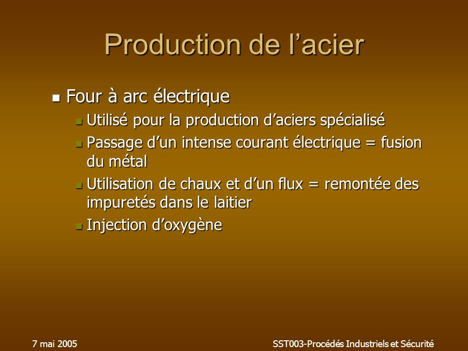7 mai 2005SST003-Procédés Industriels et Sécurité Production de lacier Four à arc électrique Four à arc électrique Utilisé pour la production daciers