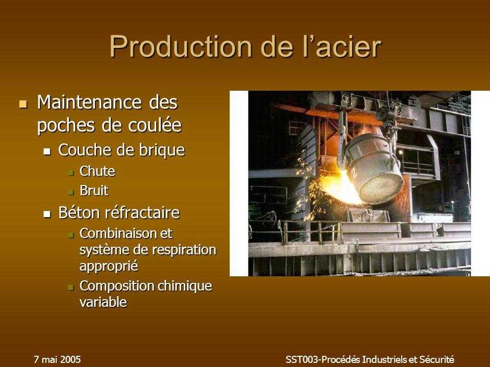 7 mai 2005SST003-Procédés Industriels et Sécurité Production de lacier Maintenance des poches de coulée Maintenance des poches de coulée Couche de bri