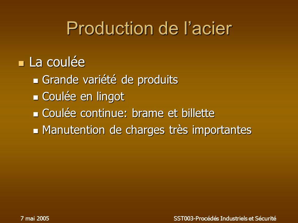 7 mai 2005SST003-Procédés Industriels et Sécurité Production de lacier La coulée La coulée Grande variété de produits Grande variété de produits Coulé