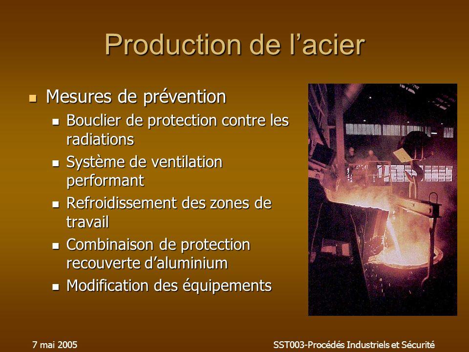 7 mai 2005SST003-Procédés Industriels et Sécurité Production de lacier Mesures de prévention Mesures de prévention Bouclier de protection contre les r