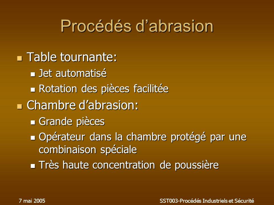 7 mai 2005SST003-Procédés Industriels et Sécurité Procédés dabrasion Table tournante: Table tournante: Jet automatisé Jet automatisé Rotation des pièc