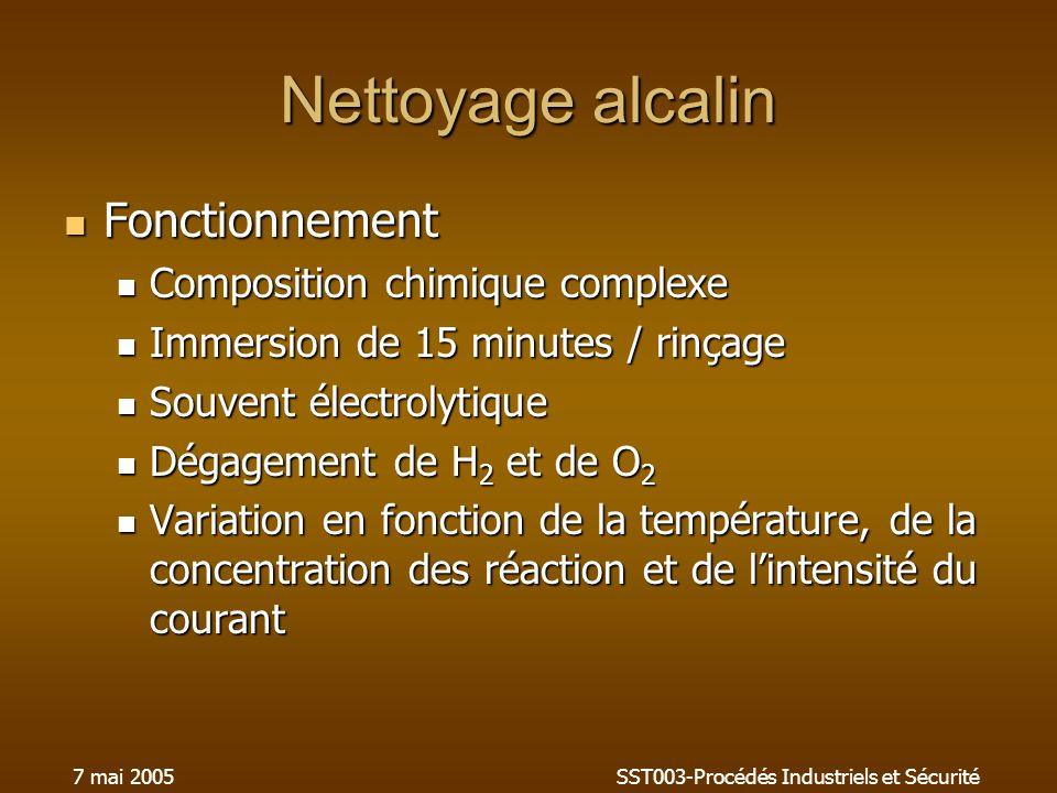7 mai 2005SST003-Procédés Industriels et Sécurité Nettoyage alcalin Fonctionnement Fonctionnement Composition chimique complexe Composition chimique c