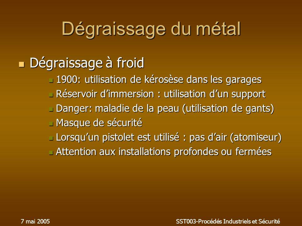 7 mai 2005SST003-Procédés Industriels et Sécurité Dégraissage du métal Dégraissage à froid Dégraissage à froid 1900: utilisation de kérosèse dans les