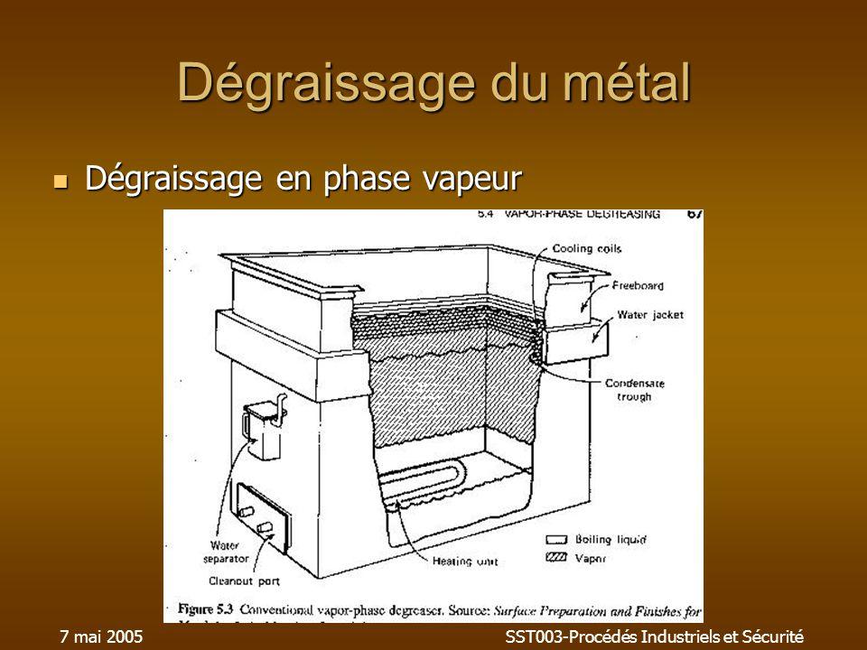 7 mai 2005SST003-Procédés Industriels et Sécurité Dégraissage du métal Dégraissage en phase vapeur Dégraissage en phase vapeur