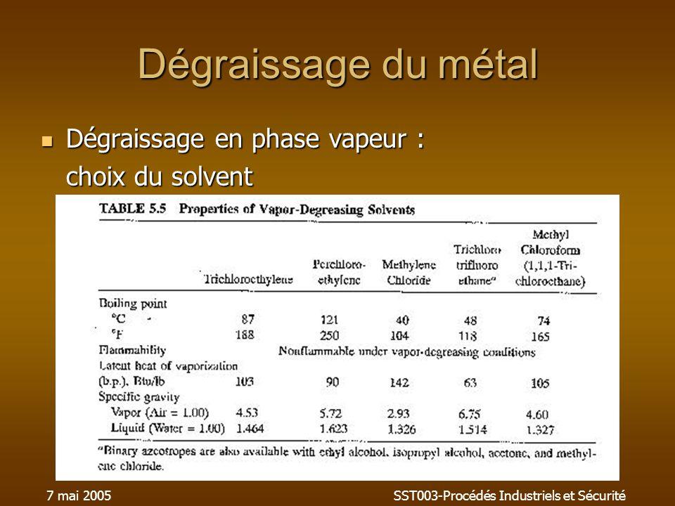 7 mai 2005SST003-Procédés Industriels et Sécurité Dégraissage du métal Dégraissage en phase vapeur : Dégraissage en phase vapeur : choix du solvent