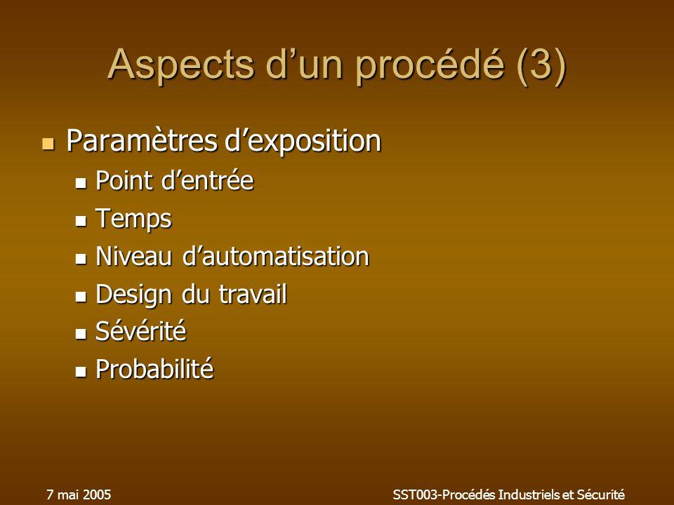 7 mai 2005SST003-Procédés Industriels et Sécurité Aspects dun procédé (3) Paramètres dexposition Paramètres dexposition Point dentrée Point dentrée Te