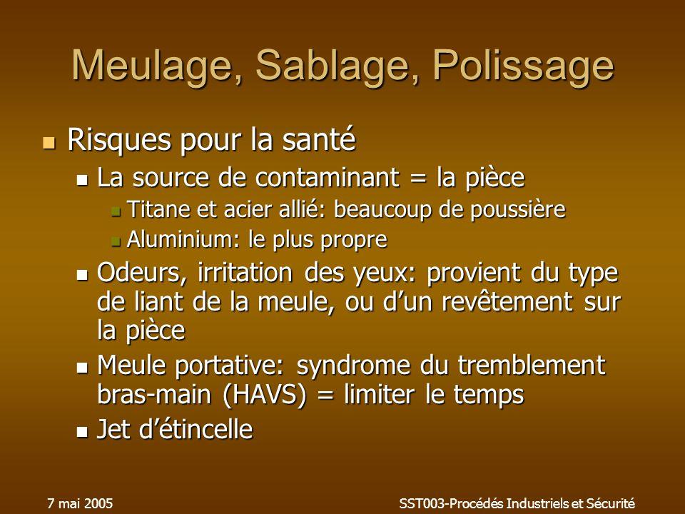 7 mai 2005SST003-Procédés Industriels et Sécurité Meulage, Sablage, Polissage Risques pour la santé Risques pour la santé La source de contaminant = l