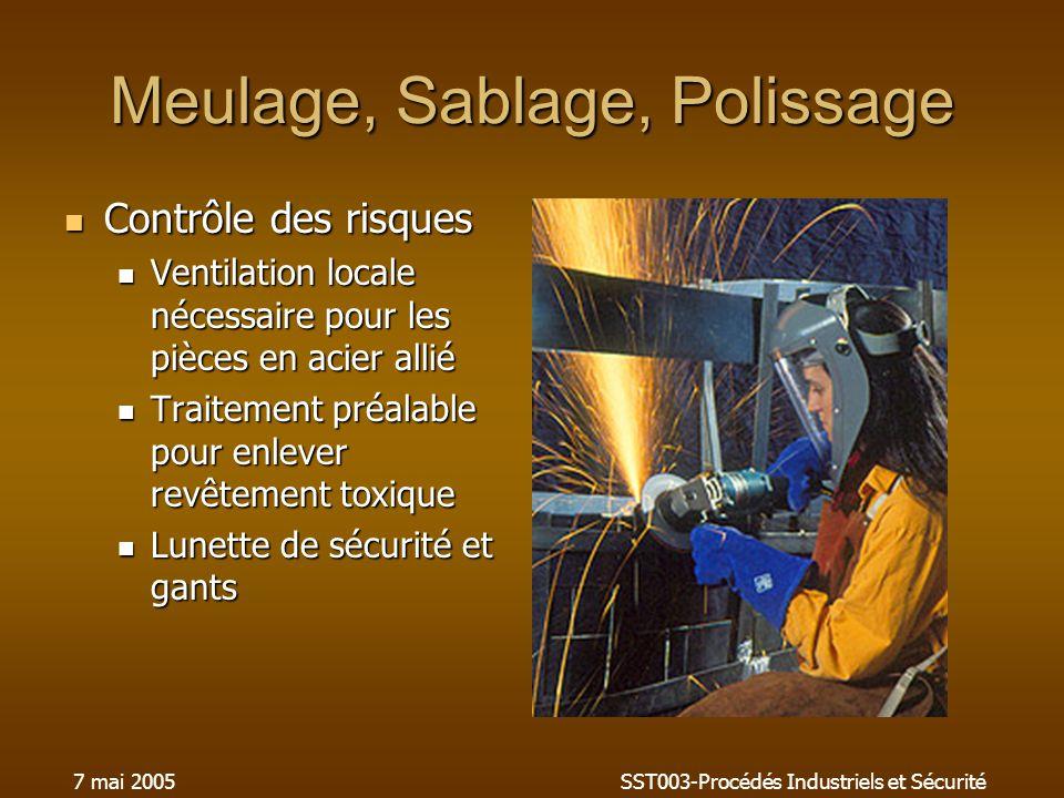 7 mai 2005SST003-Procédés Industriels et Sécurité Meulage, Sablage, Polissage Contrôle des risques Contrôle des risques Ventilation locale nécessaire