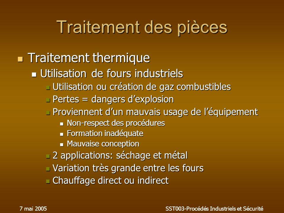 7 mai 2005SST003-Procédés Industriels et Sécurité Traitement des pièces Traitement thermique Traitement thermique Utilisation de fours industriels Uti