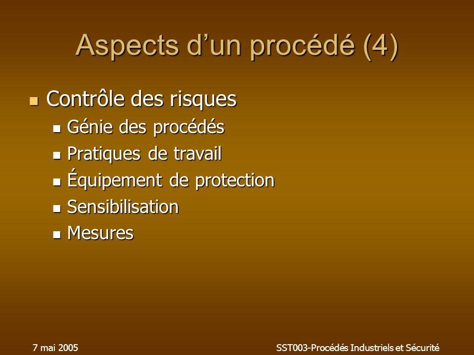 7 mai 2005SST003-Procédés Industriels et Sécurité Aspects dun procédé (4) Contrôle des risques Contrôle des risques Génie des procédés Génie des procé