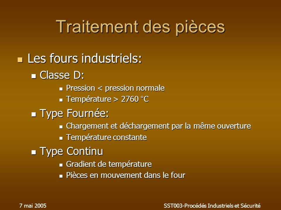 7 mai 2005SST003-Procédés Industriels et Sécurité Traitement des pièces Les fours industriels: Les fours industriels: Classe D: Classe D: Pression < p