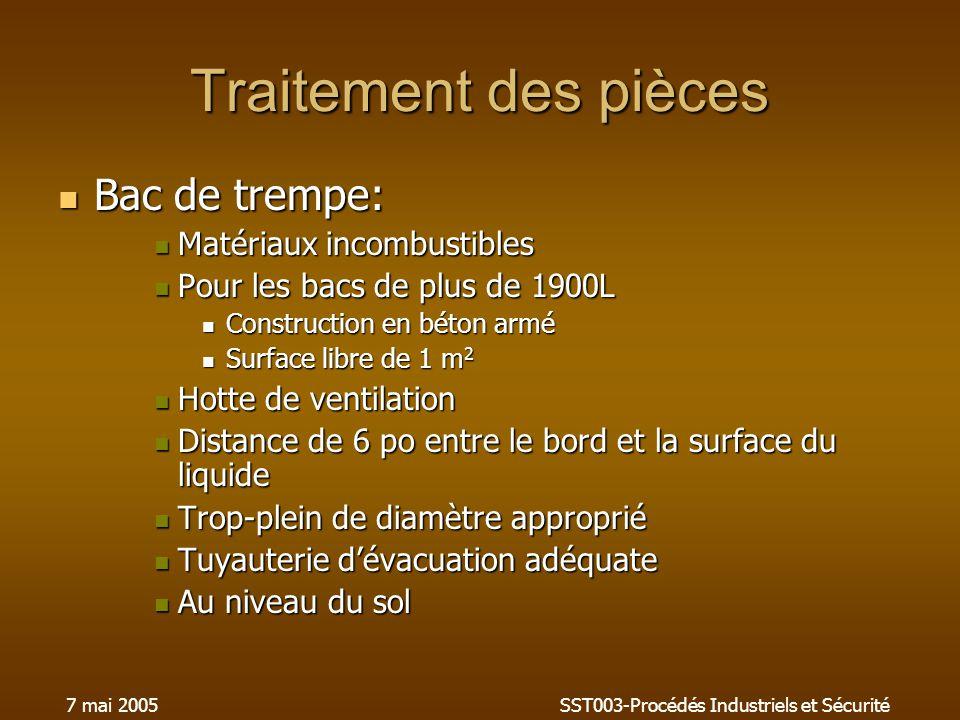 7 mai 2005SST003-Procédés Industriels et Sécurité Traitement des pièces Bac de trempe: Bac de trempe: Matériaux incombustibles Matériaux incombustible