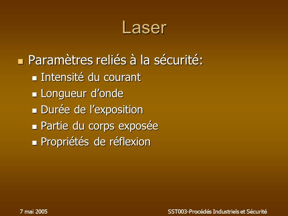 7 mai 2005SST003-Procédés Industriels et Sécurité Laser Paramètres reliés à la sécurité: Paramètres reliés à la sécurité: Intensité du courant Intensi