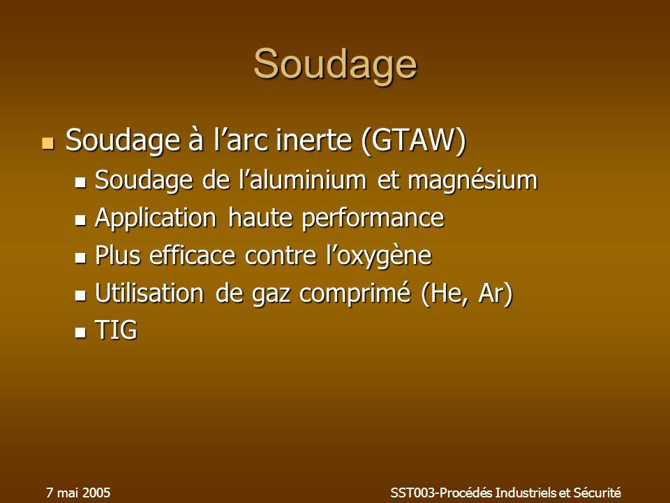 7 mai 2005SST003-Procédés Industriels et Sécurité Soudage Soudage à larc inerte (GTAW) Soudage à larc inerte (GTAW) Soudage de laluminium et magnésium