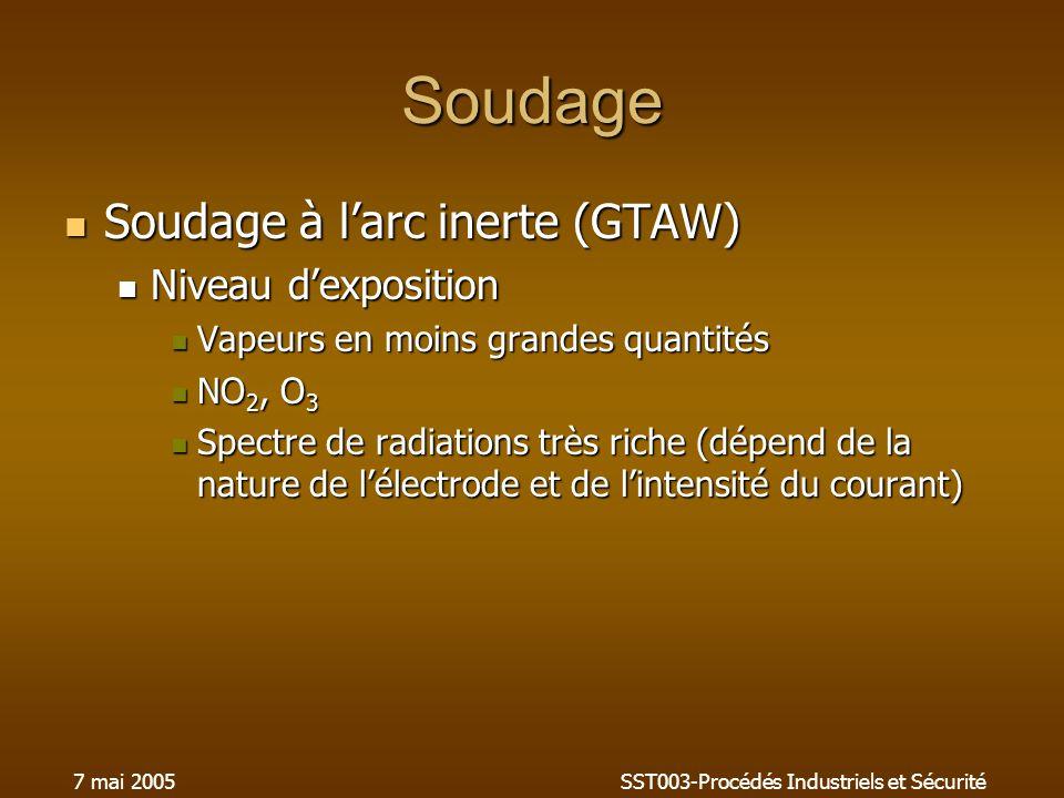 7 mai 2005SST003-Procédés Industriels et Sécurité Soudage Soudage à larc inerte (GTAW) Soudage à larc inerte (GTAW) Niveau dexposition Niveau dexposition Vapeurs en moins grandes quantités Vapeurs en moins grandes quantités NO 2, O 3 NO 2, O 3 Spectre de radiations très riche (dépend de la nature de lélectrode et de lintensité du courant) Spectre de radiations très riche (dépend de la nature de lélectrode et de lintensité du courant)