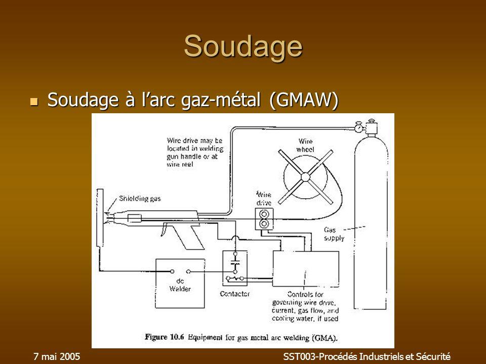 7 mai 2005SST003-Procédés Industriels et Sécurité Soudage Soudage à larc gaz-métal (GMAW) Soudage à larc gaz-métal (GMAW)