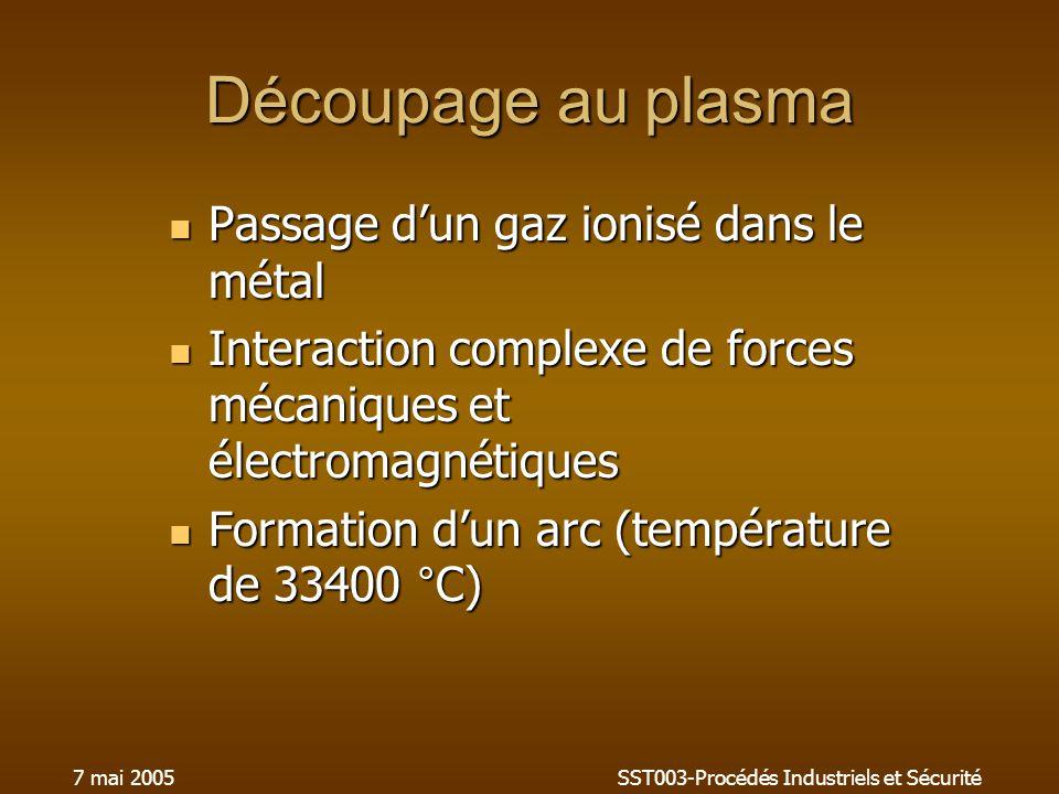 7 mai 2005SST003-Procédés Industriels et Sécurité Découpage au plasma Passage dun gaz ionisé dans le métal Passage dun gaz ionisé dans le métal Intera