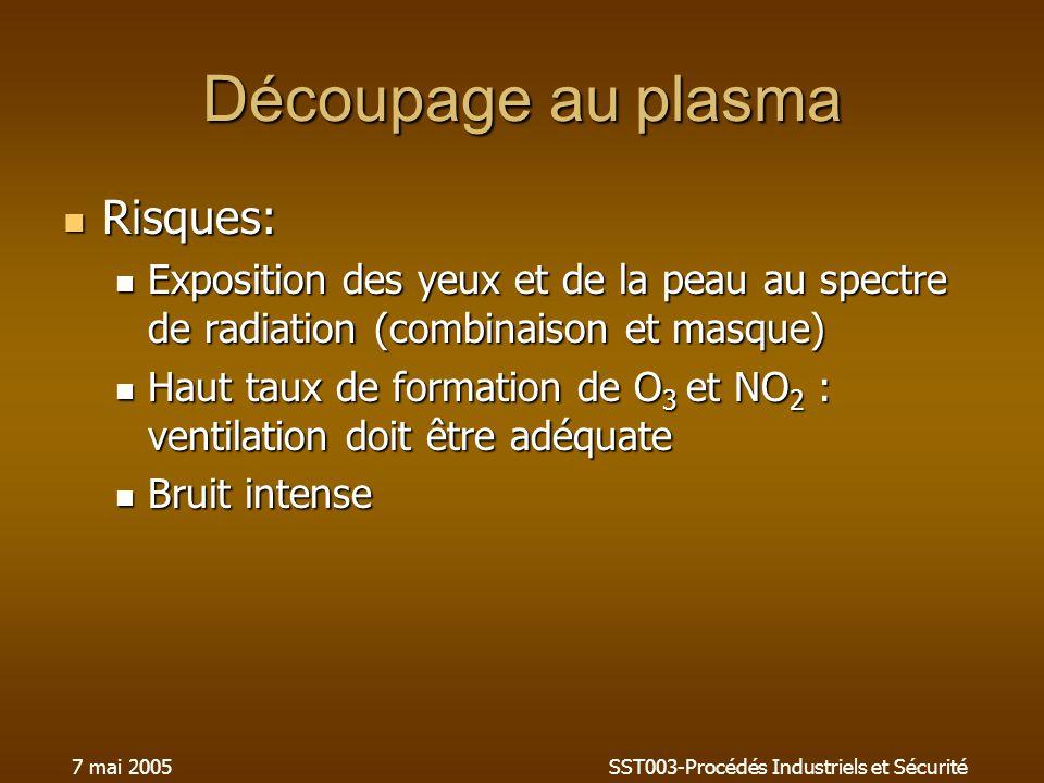 7 mai 2005SST003-Procédés Industriels et Sécurité Découpage au plasma Risques: Risques: Exposition des yeux et de la peau au spectre de radiation (com