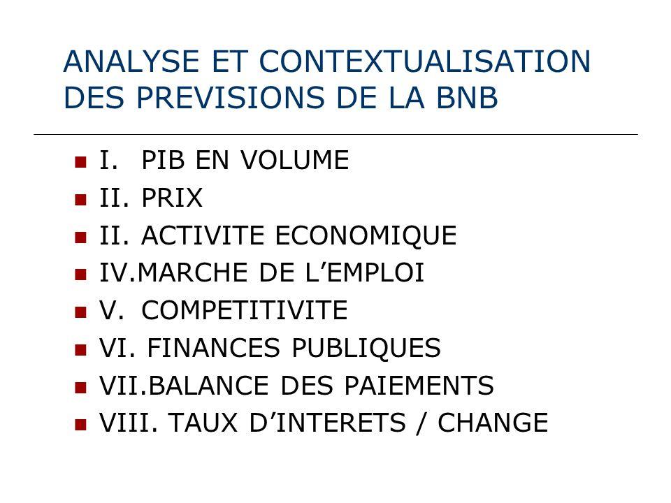 ANALYSE ET CONTEXTUALISATION DES PREVISIONS DE LA BNB I.PIB EN VOLUME II.PRIX II.ACTIVITE ECONOMIQUE IV.MARCHE DE LEMPLOI V.COMPETITIVITE VI.