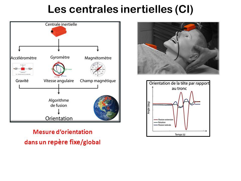 Les centrales inertielles (CI) Mesure dorientation dans un repère fixe /global