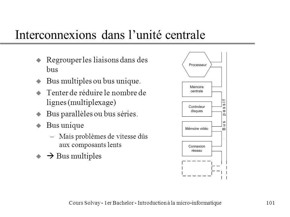 Cours Solvay - 1er Bachelor - Introduction à la micro-informatique101 Interconnexions dans lunité centrale u Regrouper les liaisons dans des bus u Bus