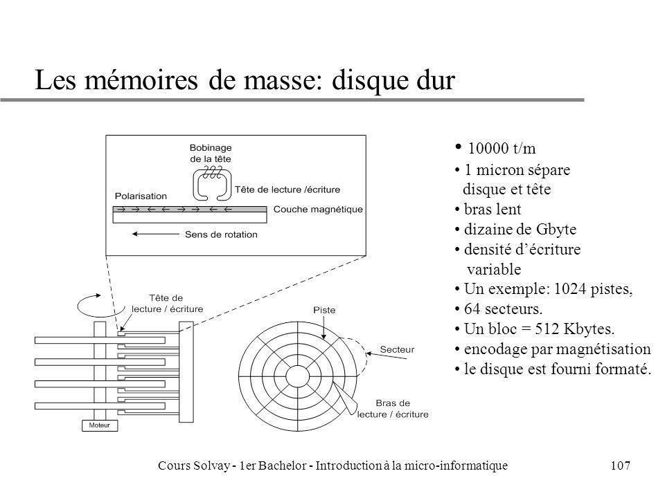 Cours Solvay - 1er Bachelor - Introduction à la micro-informatique107 Les mémoires de masse: disque dur 10000 t/m 1 micron sépare disque et tête bras