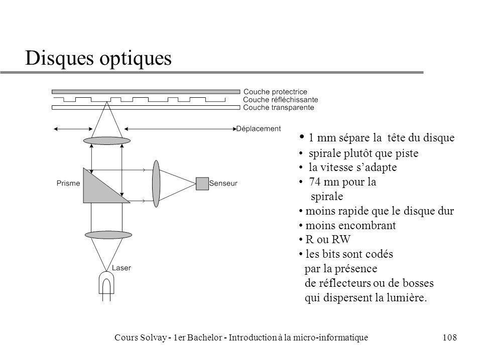 Cours Solvay - 1er Bachelor - Introduction à la micro-informatique108 Disques optiques 1 mm sépare la tête du disque spirale plutôt que piste la vites