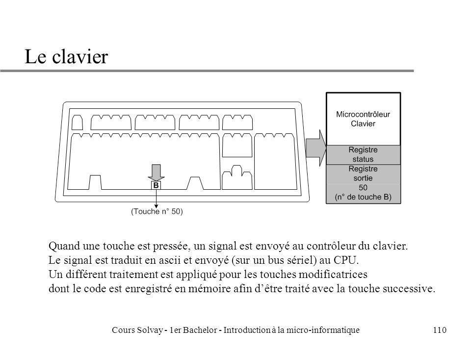 Cours Solvay - 1er Bachelor - Introduction à la micro-informatique110 Le clavier Quand une touche est pressée, un signal est envoyé au contrôleur du c