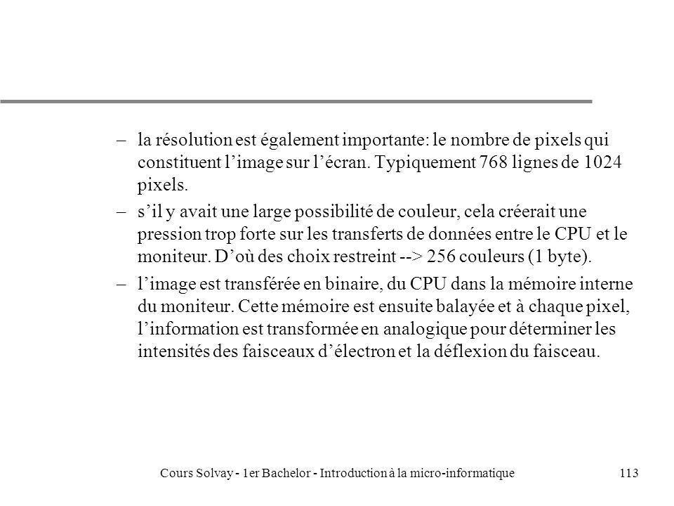 Cours Solvay - 1er Bachelor - Introduction à la micro-informatique113 –la résolution est également importante: le nombre de pixels qui constituent lim