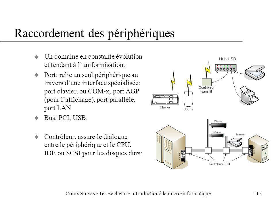 Cours Solvay - 1er Bachelor - Introduction à la micro-informatique115 Raccordement des périphériques u Un domaine en constante évolution et tendant à
