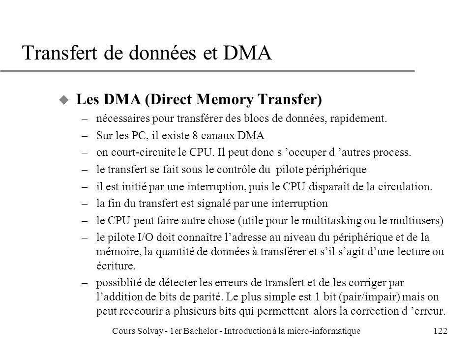 Cours Solvay - 1er Bachelor - Introduction à la micro-informatique122 Transfert de données et DMA u Les DMA (Direct Memory Transfer) –nécessaires pour