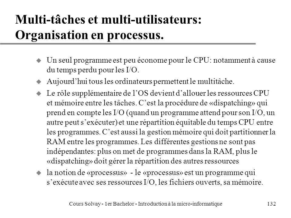 Cours Solvay - 1er Bachelor - Introduction à la micro-informatique132 Multi-tâches et multi-utilisateurs: Organisation en processus. u Un seul program