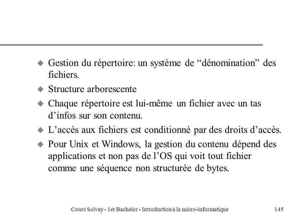 Cours Solvay - 1er Bachelor - Introduction à la micro-informatique145 u Gestion du répertoire: un système de dénomination des fichiers. u Structure ar