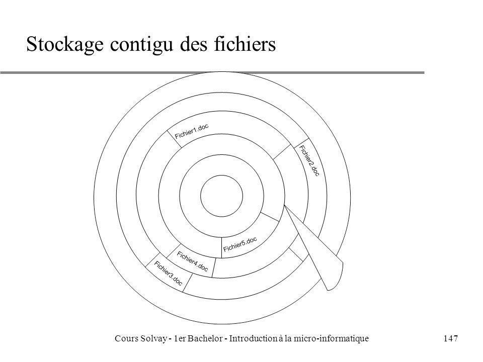 Cours Solvay - 1er Bachelor - Introduction à la micro-informatique147 Stockage contigu des fichiers