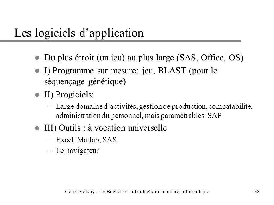 Cours Solvay - 1er Bachelor - Introduction à la micro-informatique158 Les logiciels dapplication u Du plus étroit (un jeu) au plus large (SAS, Office,