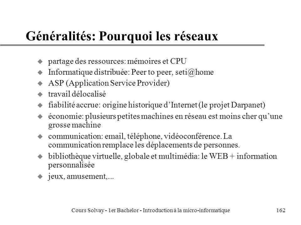 Cours Solvay - 1er Bachelor - Introduction à la micro-informatique162 Généralités: Pourquoi les réseaux u partage des ressources: mémoires et CPU u In
