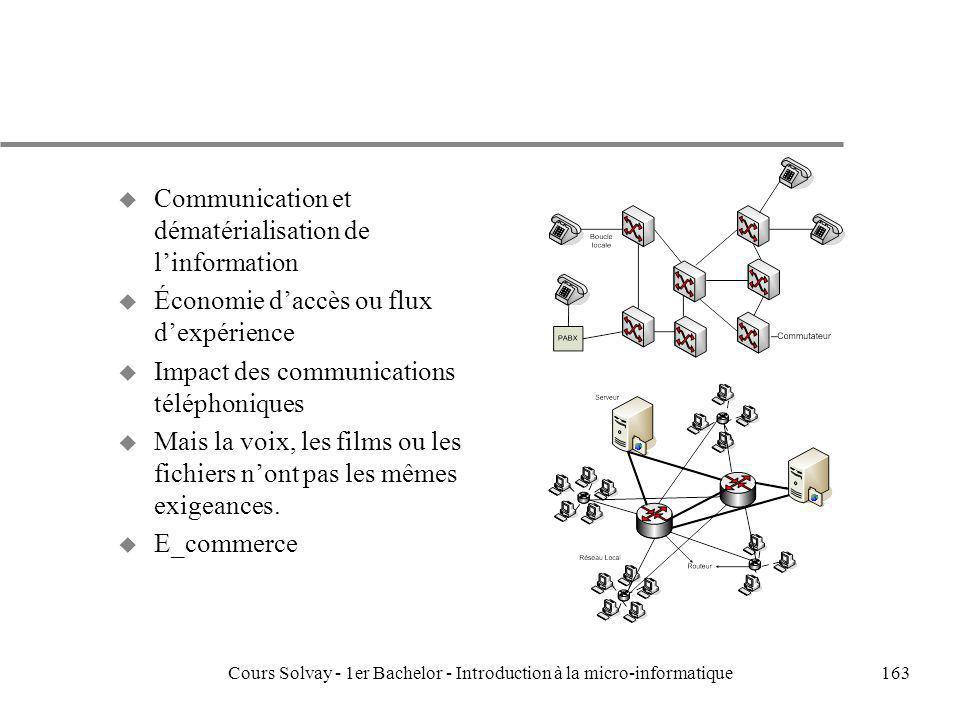Cours Solvay - 1er Bachelor - Introduction à la micro-informatique163 u Communication et dématérialisation de linformation u Économie daccès ou flux d