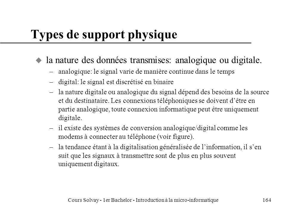 Cours Solvay - 1er Bachelor - Introduction à la micro-informatique164 Types de support physique u la nature des données transmises: analogique ou digi