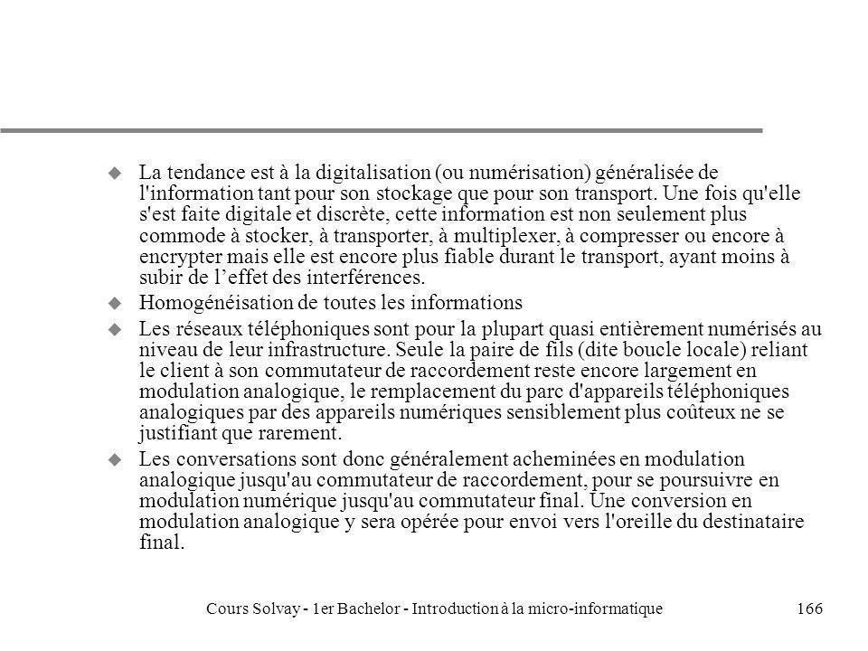 Cours Solvay - 1er Bachelor - Introduction à la micro-informatique166 u La tendance est à la digitalisation (ou numérisation) généralisée de l'informa