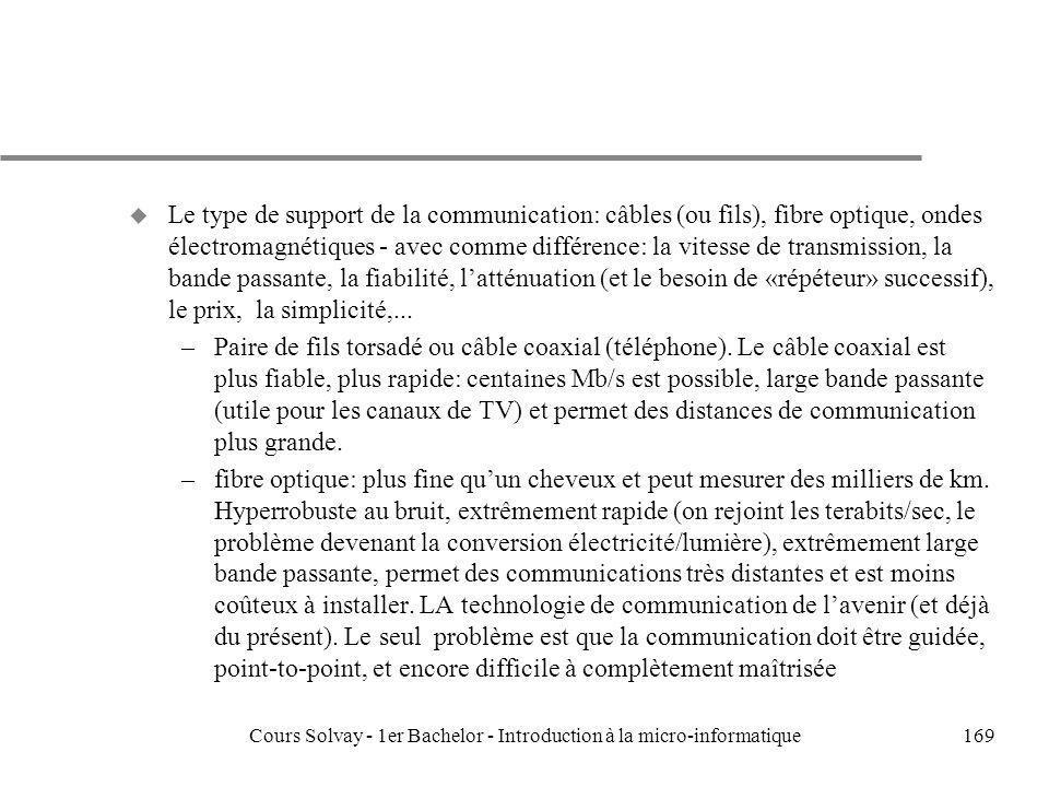 Cours Solvay - 1er Bachelor - Introduction à la micro-informatique169 u Le type de support de la communication: câbles (ou fils), fibre optique, ondes