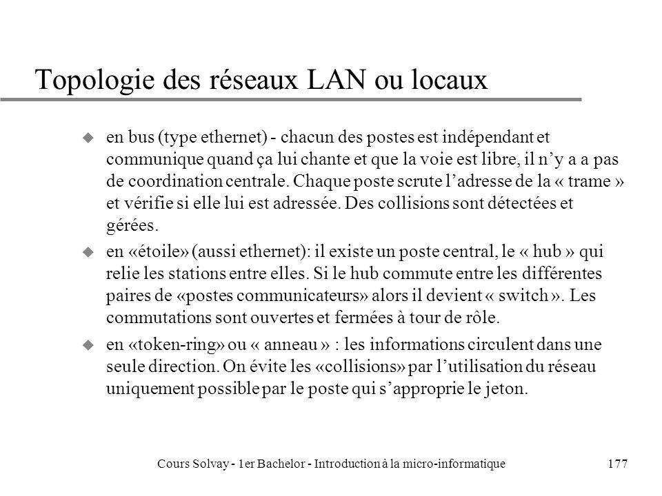 Cours Solvay - 1er Bachelor - Introduction à la micro-informatique177 Topologie des réseaux LAN ou locaux u en bus (type ethernet) - chacun des postes